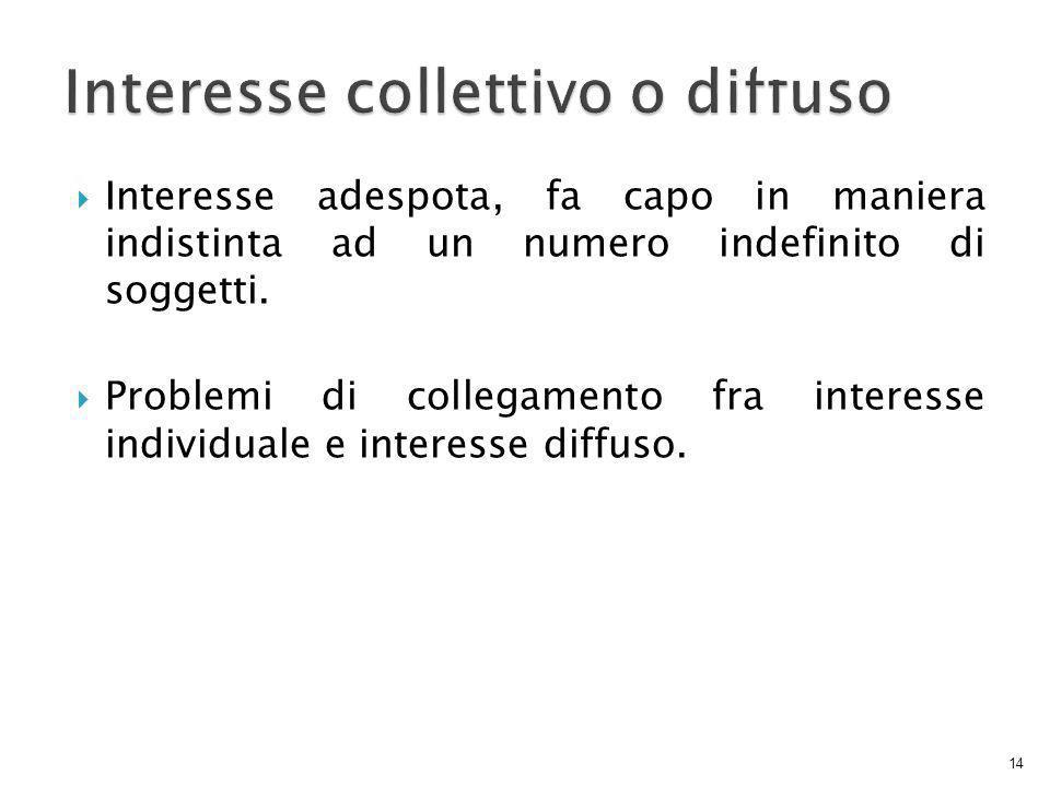 Interesse collettivo o diffuso