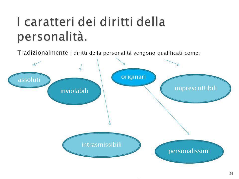 I caratteri dei diritti della personalità.