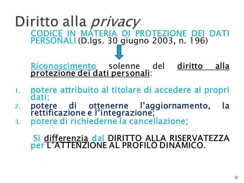 Diritto alla privacy CODICE IN MATERIA DI PROTEZIONE DEI DATI PERSONALI (D.lgs. 30 giugno 2003, n. 196)