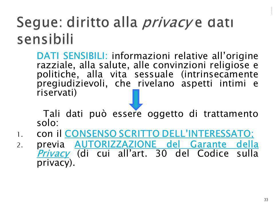 Segue: diritto alla privacy e dati sensibili