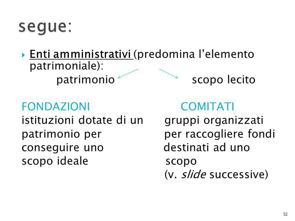 segue: Enti amministrativi (predomina l'elemento patrimoniale):