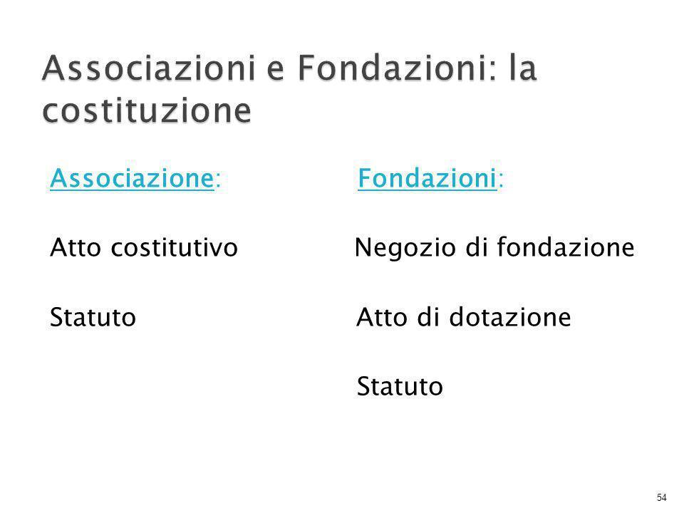 Associazioni e Fondazioni: la costituzione