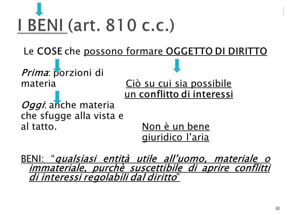 I BENI (art. 810 c.c.)
