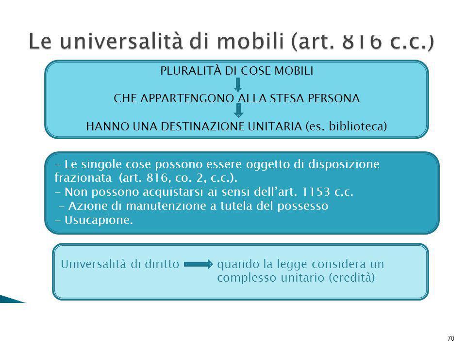 Le universalità di mobili (art. 816 c.c.)