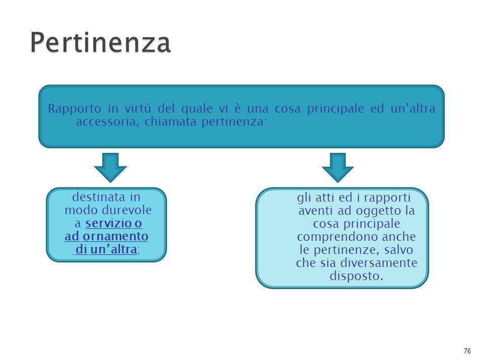 Pertinenza Rapporto in virtù del quale vi è una cosa principale ed un'altra accessoria, chiamata pertinenza: