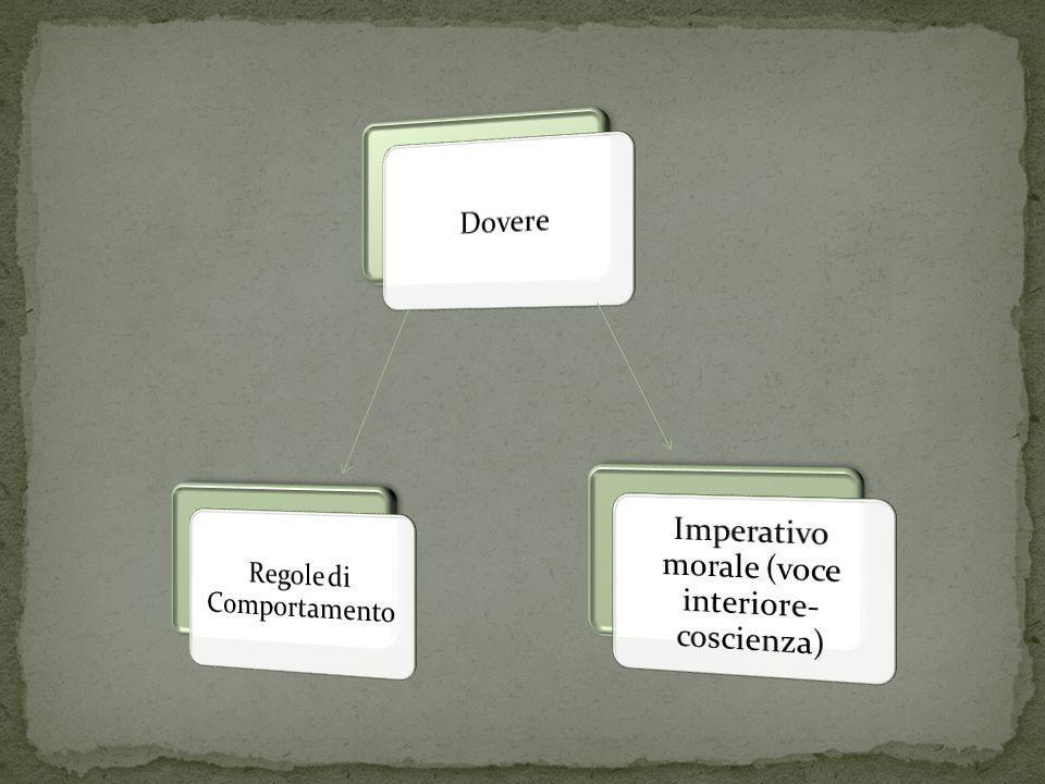 Regole di Comportamento Imperativo morale (voce interiore-coscienza)