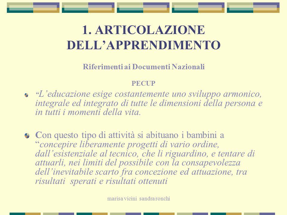 1. ARTICOLAZIONE DELL'APPRENDIMENTO