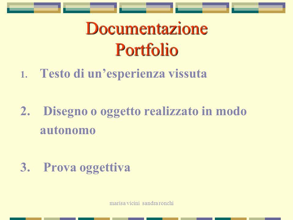 Documentazione Portfolio