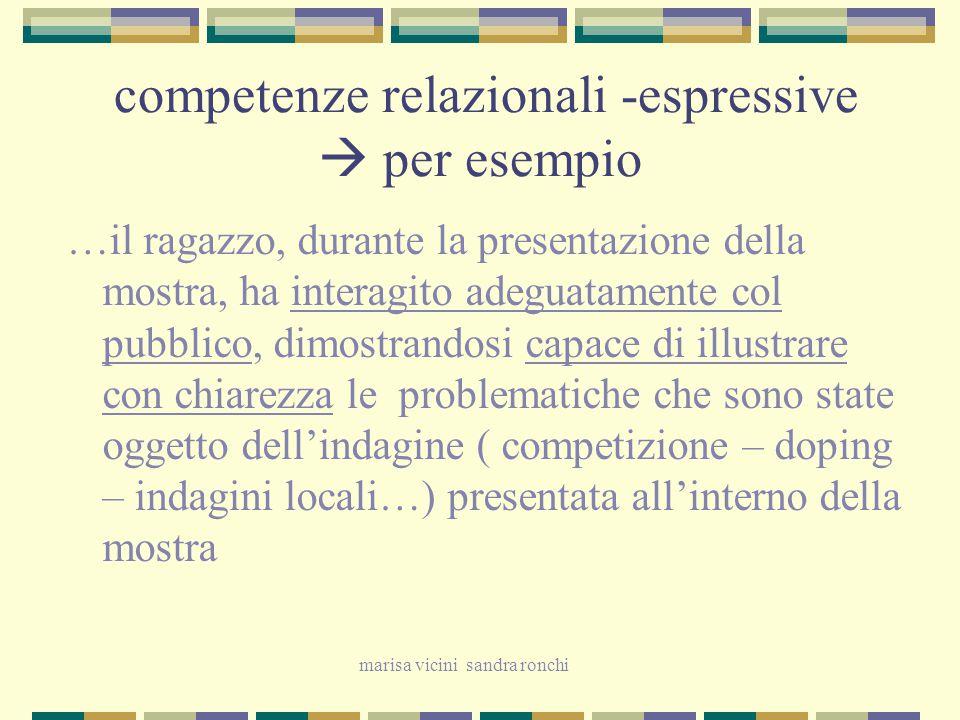 competenze relazionali -espressive  per esempio