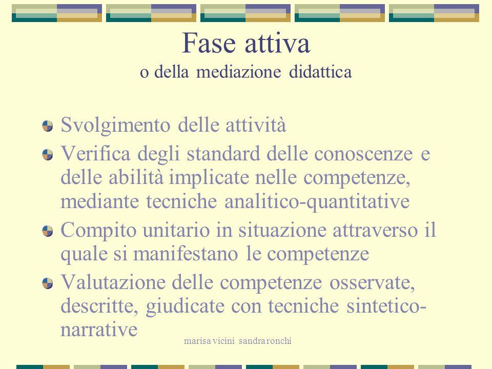 Fase attiva o della mediazione didattica
