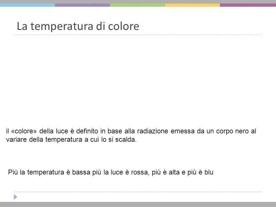 La temperatura di colore
