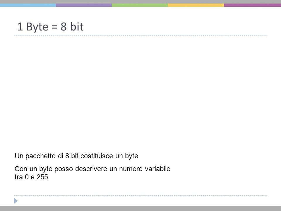 1 Byte = 8 bit Un pacchetto di 8 bit costituisce un byte