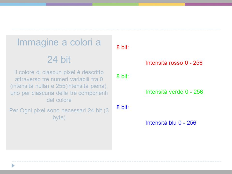 Per Ogni pixel sono necessari 24 bit (3 byte)