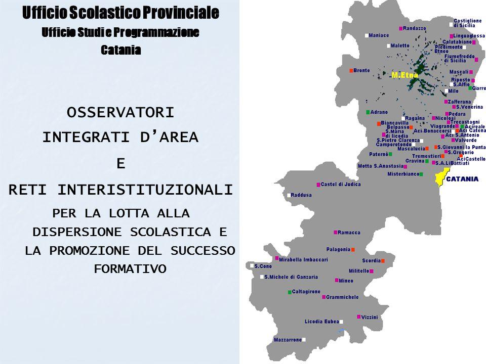 Ufficio Scolastico Provinciale