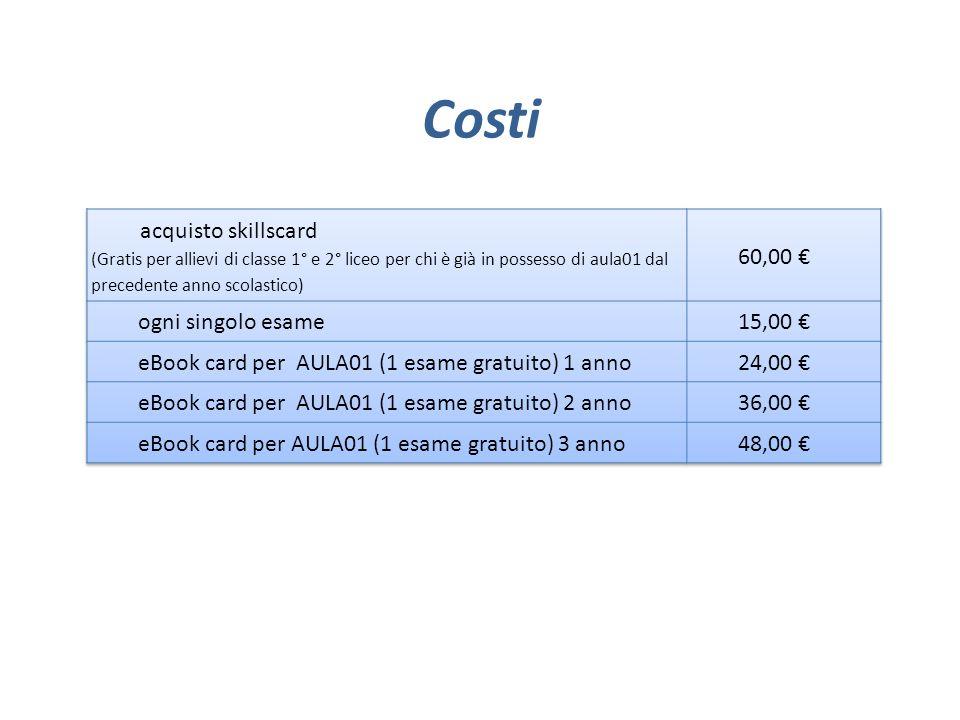 Costi acquisto skillscard 60,00 € ogni singolo esame 15,00 €