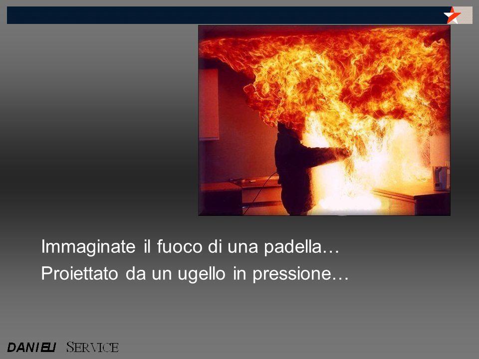 Immaginate il fuoco di una padella…