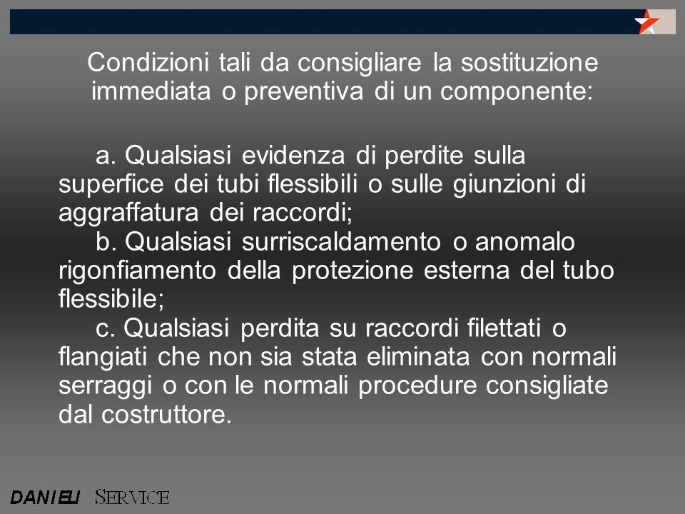 Condizioni tali da consigliare la sostituzione immediata o preventiva di un componente: