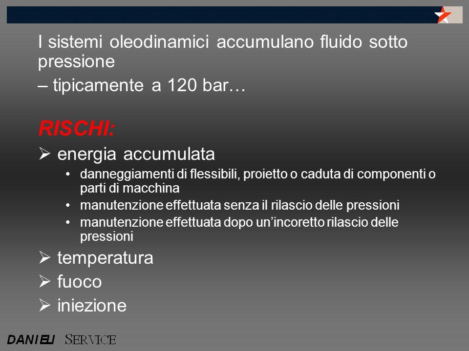 RISCHI: I sistemi oleodinamici accumulano fluido sotto pressione