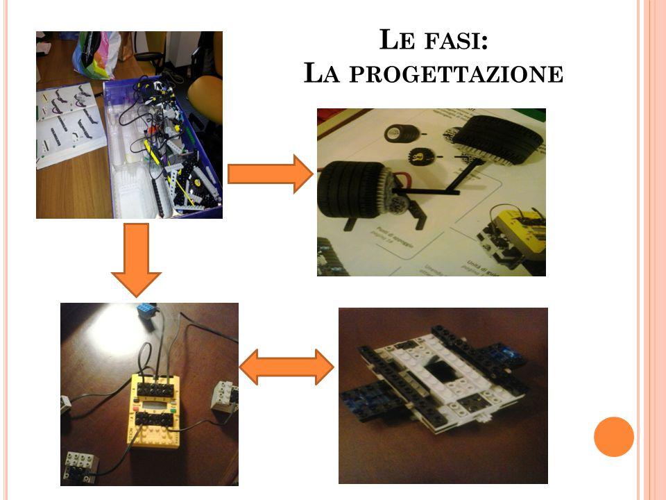 Le fasi: La progettazione