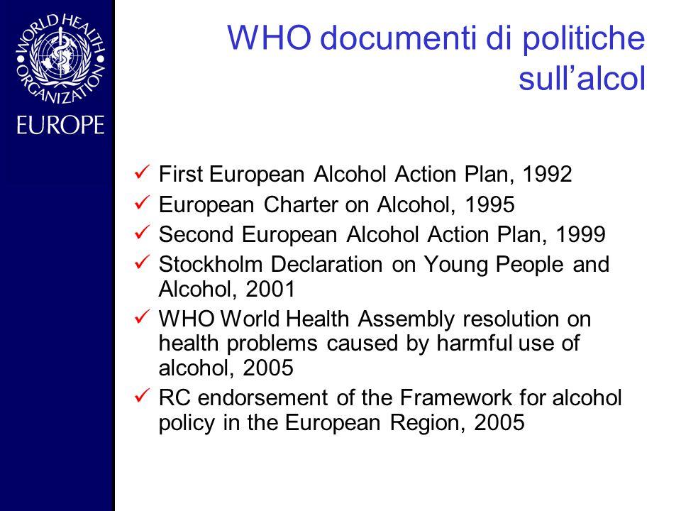 WHO documenti di politiche sull'alcol
