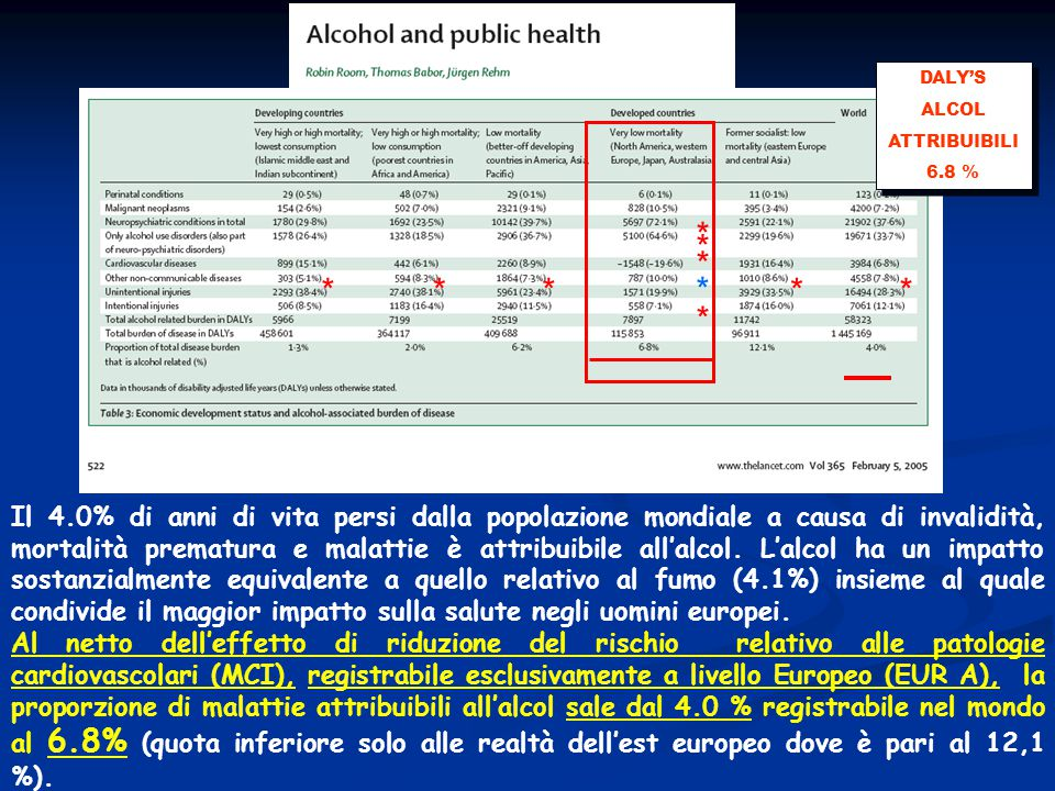 DALY'S ALCOL. ATTRIBUIBILI. 6.8 % * * * * * * * * * *