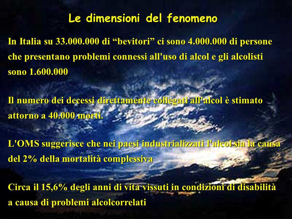 Le dimensioni del fenomeno
