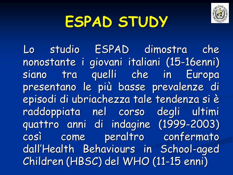 ESPAD STUDY