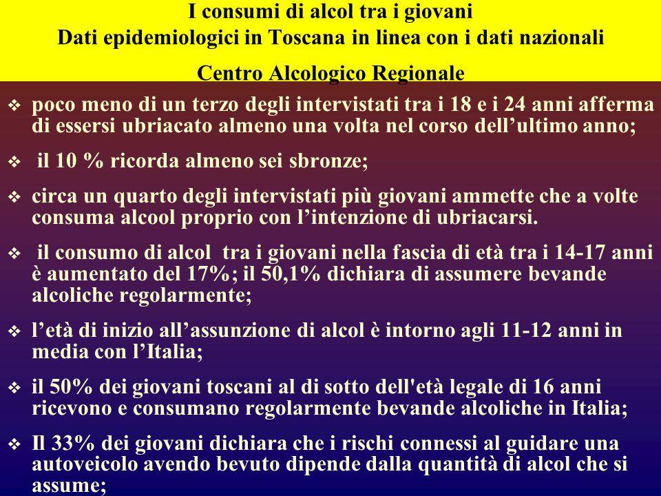I consumi di alcol tra i giovani Dati epidemiologici in Toscana in linea con i dati nazionali Centro Alcologico Regionale