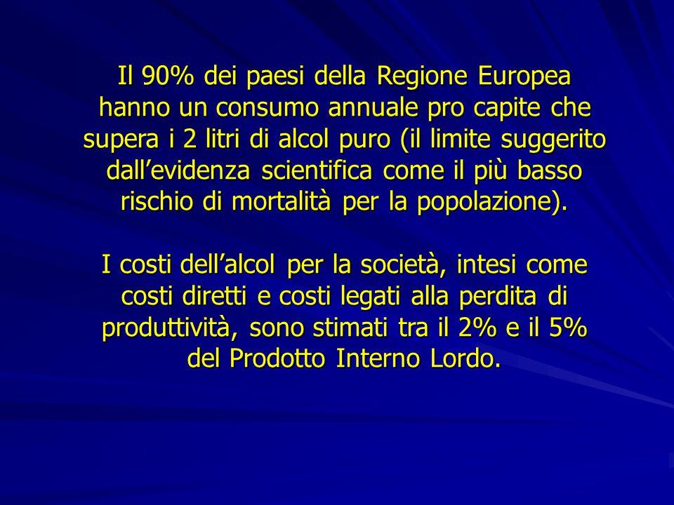 Il 90% dei paesi della Regione Europea hanno un consumo annuale pro capite che supera i 2 litri di alcol puro (il limite suggerito dall'evidenza scientifica come il più basso rischio di mortalità per la popolazione).