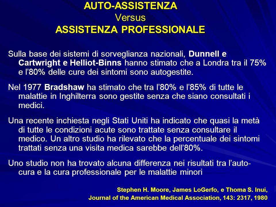 AUTO-ASSISTENZA Versus ASSISTENZA PROFESSIONALE