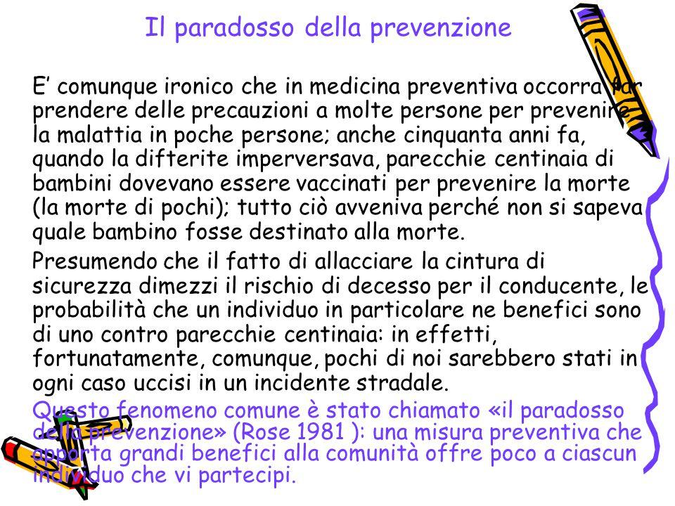 Il paradosso della prevenzione