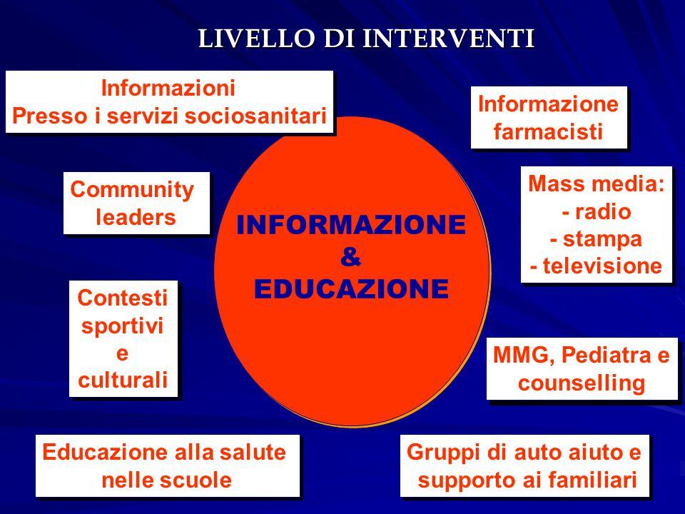 LIVELLO DI INTERVENTI INFORMAZIONE & EDUCAZIONE Informazioni
