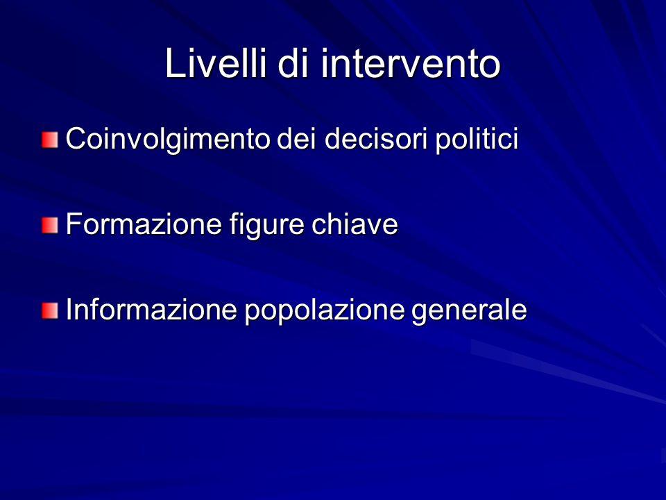 Livelli di intervento Coinvolgimento dei decisori politici