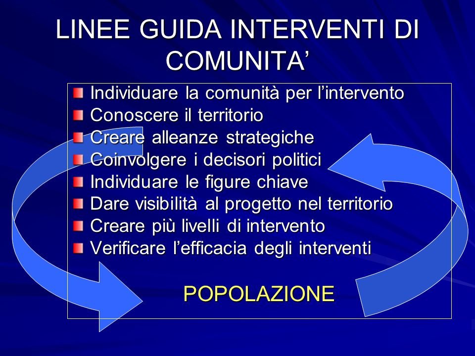 LINEE GUIDA INTERVENTI DI COMUNITA'