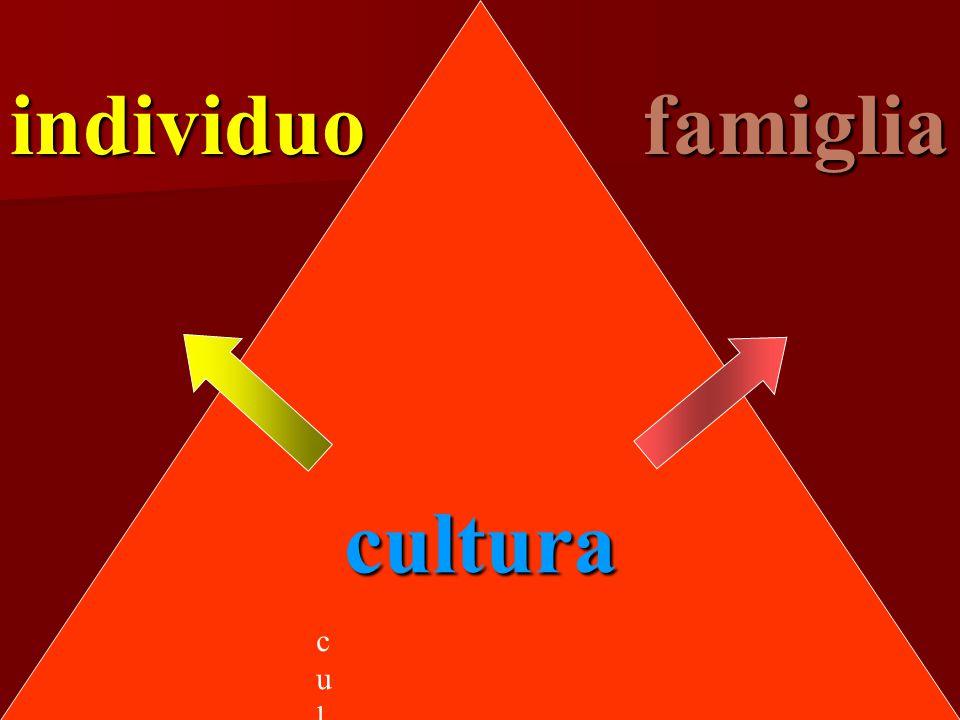 cultura individuo famiglia cultura
