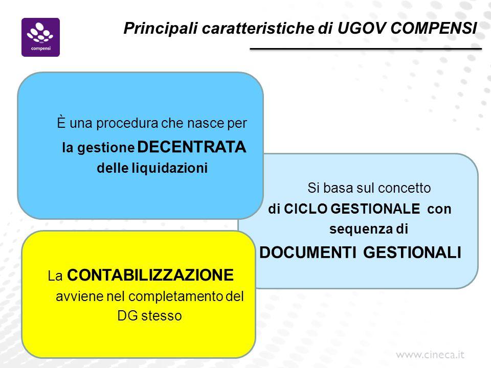 Principali caratteristiche di UGOV COMPENSI