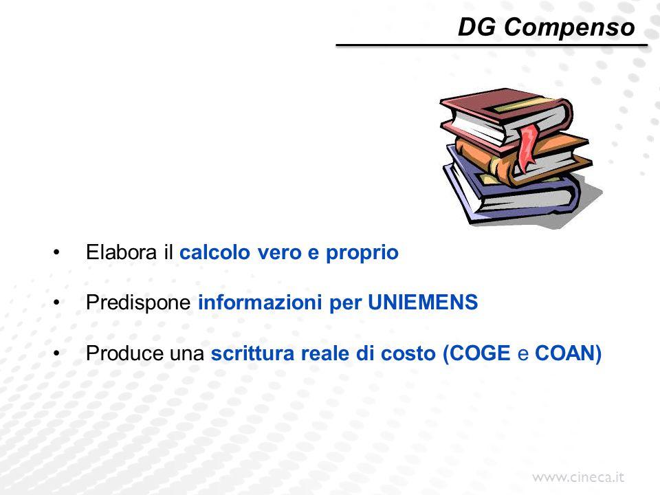 DG Compenso Elabora il calcolo vero e proprio