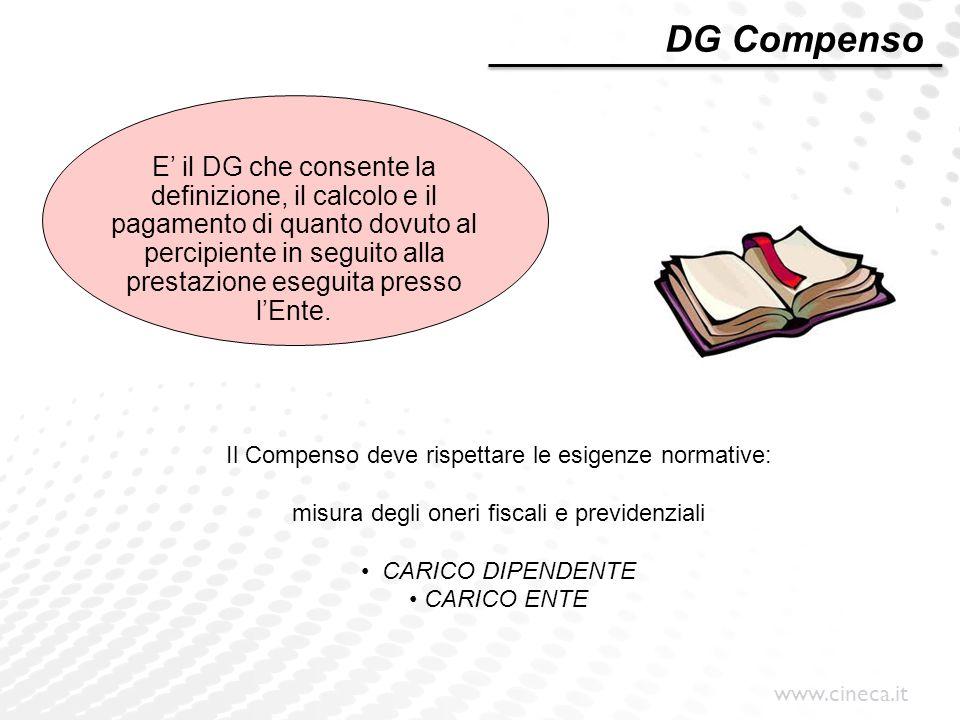 DG Compenso