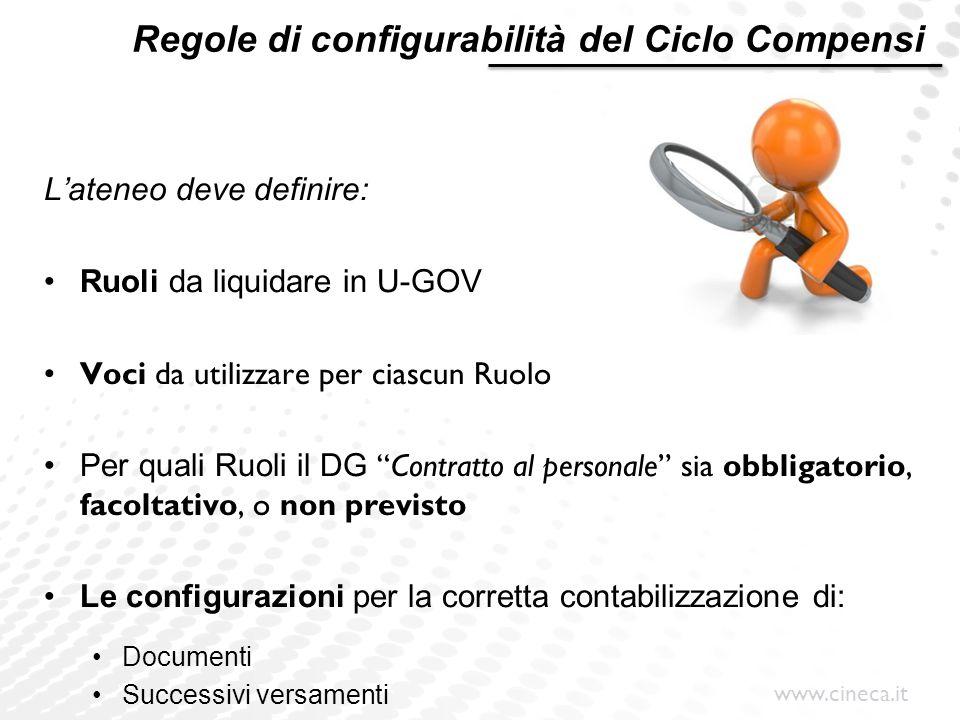 Regole di configurabilità del Ciclo Compensi