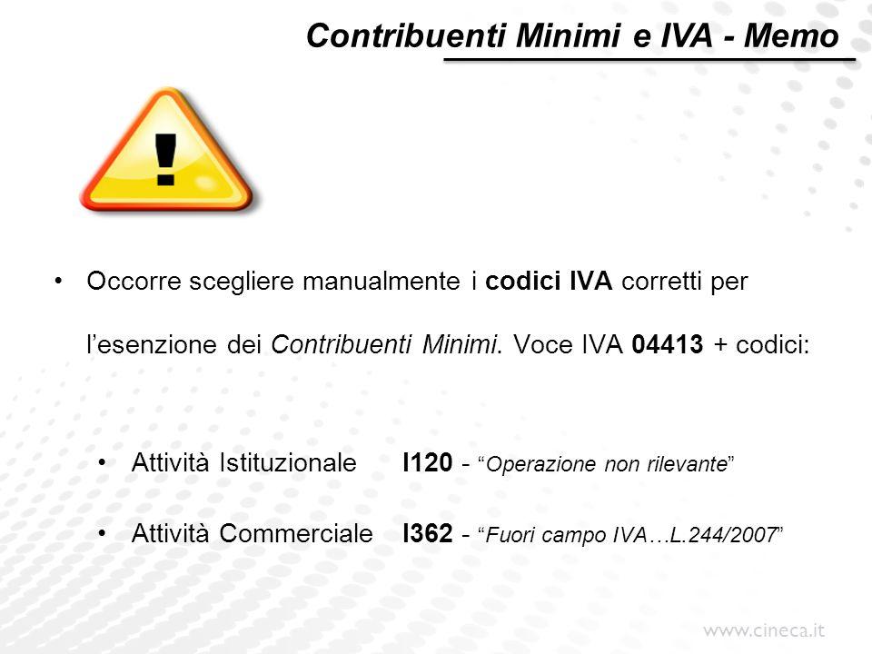 Contribuenti Minimi e IVA - Memo