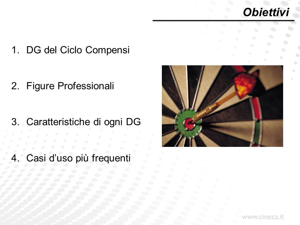 Obiettivi DG del Ciclo Compensi Figure Professionali