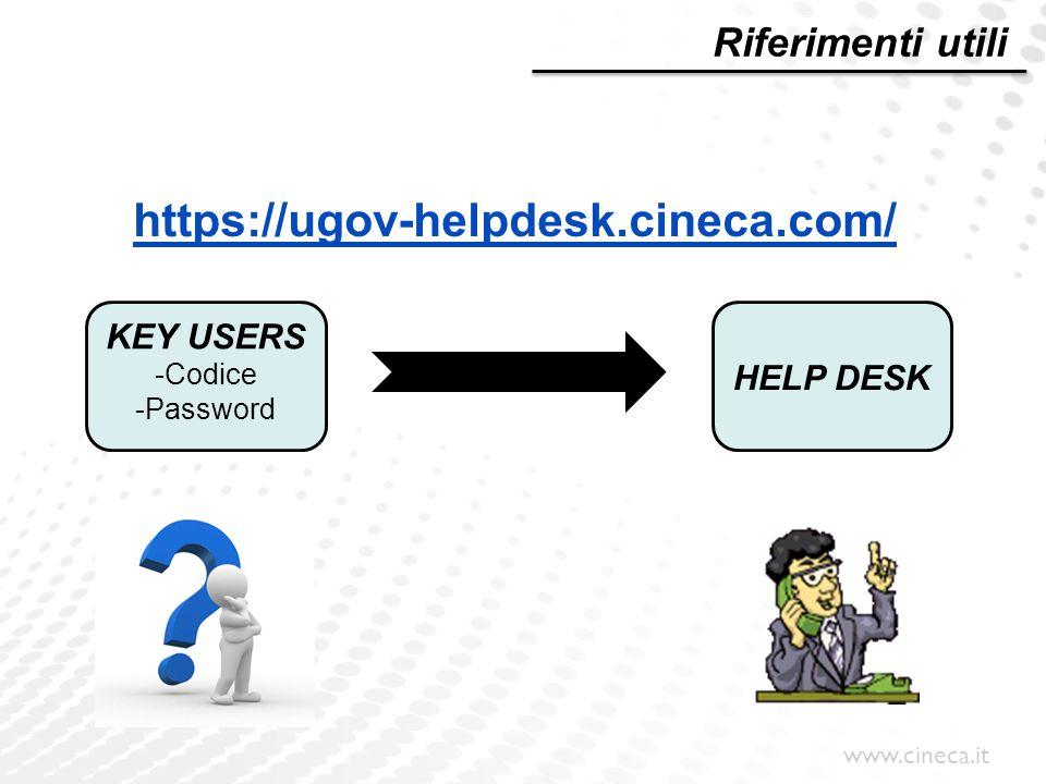 https://ugov-helpdesk.cineca.com/