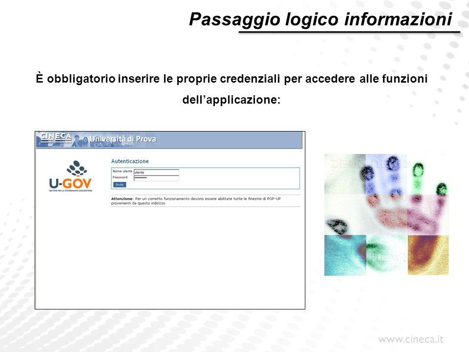 Passaggio logico informazioni