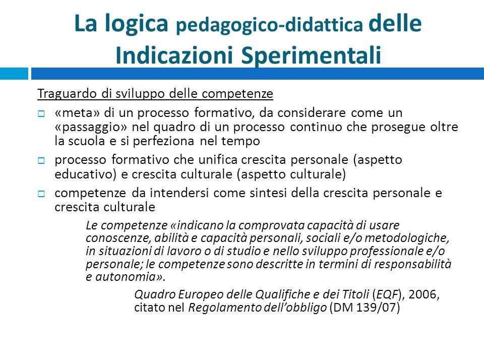 La logica pedagogico-didattica delle Indicazioni Sperimentali
