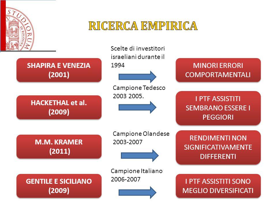 RICERCA EMPIRICA SHAPIRA E VENEZIA (2001)