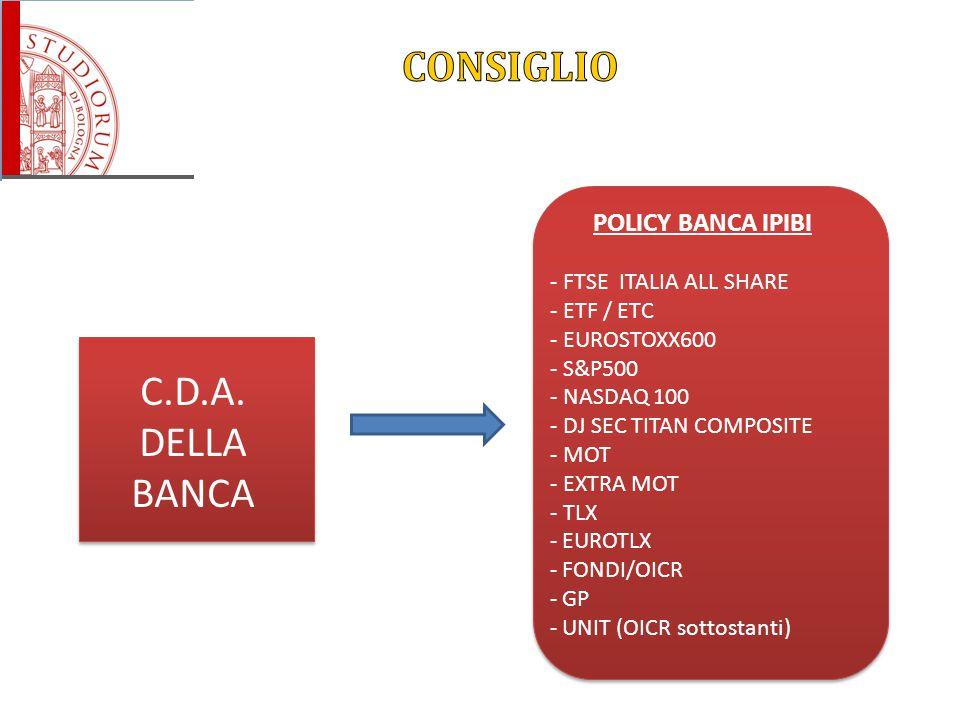 CONSIGLIO C.D.A. DELLA BANCA POLICY BANCA IPIBI