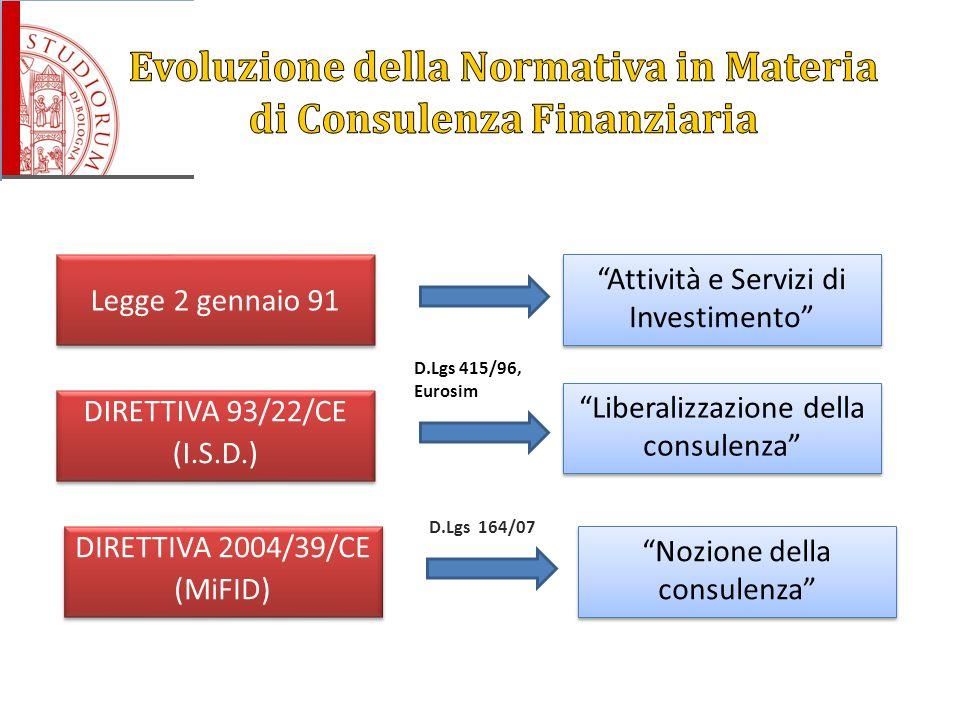 Evoluzione della Normativa in Materia di Consulenza Finanziaria