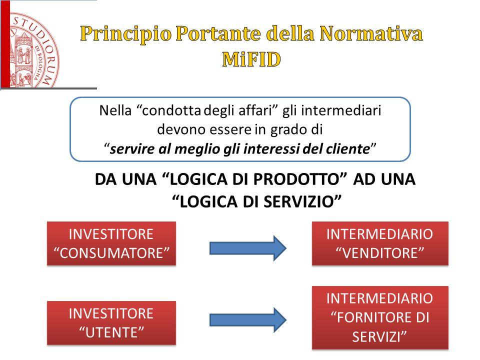 Principio Portante della Normativa MiFID