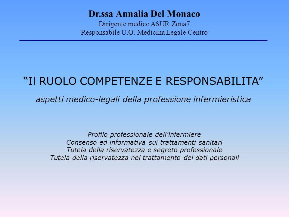 Dr.ssa Annalia Del Monaco