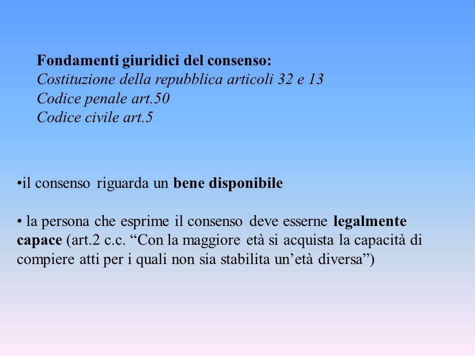 Fondamenti giuridici del consenso: